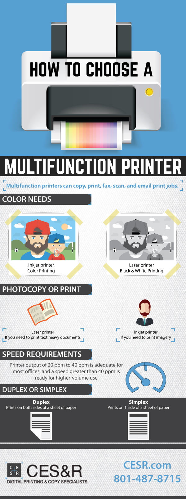 Printer Infographic - Large Format Printing Services in Utah by CES&R large format printer Tips to Choose the Right Large Format Printing Services CESR Infographic